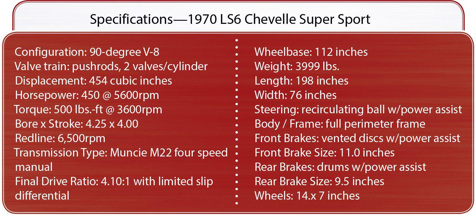 1970 Chevelle LS6 Specs